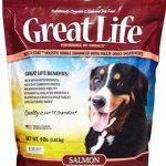 20% off Great Life Dog Food Coupon