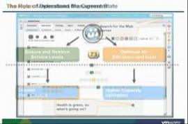 VMware vSphere with Operations Management 6